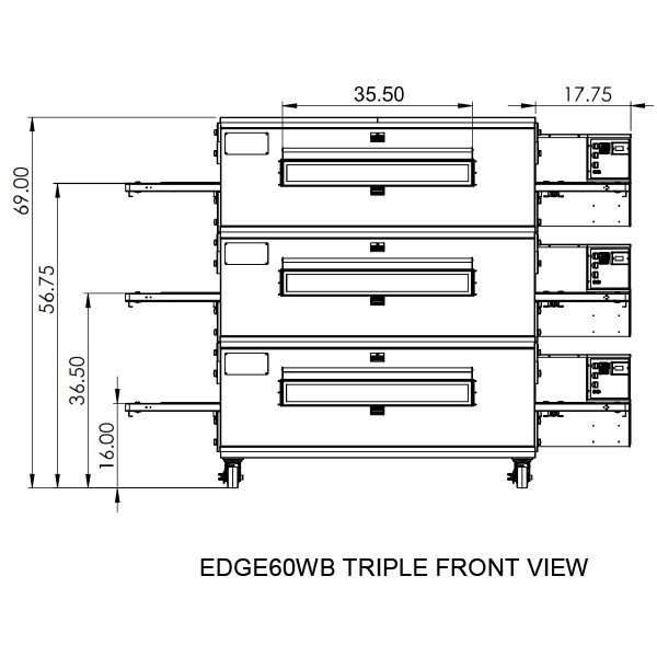 Edge 3860 Triple View